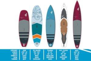 SUP board voor beginners: waar moet je op letten?